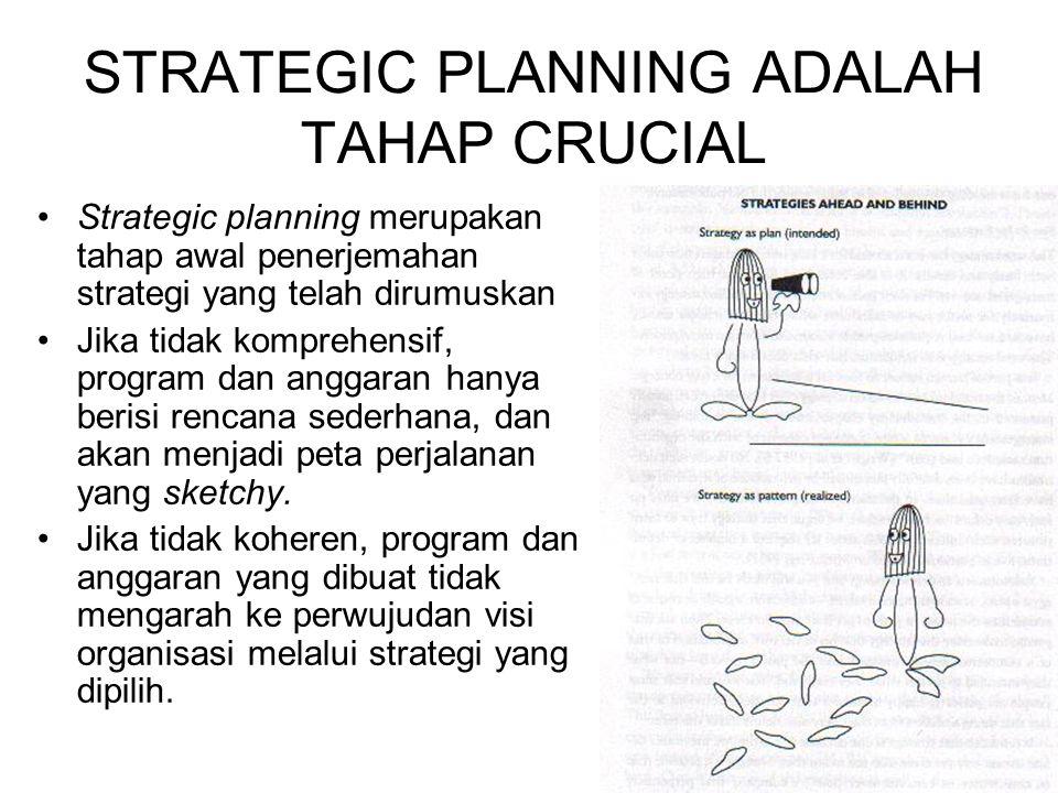 29 Tahapan Perencanaan & Implementasi Pembangunan Daerah Visi/Misi Tujuan Stratejik Faktor Kunci Sukses Indikator kinerja Target Rencana Aksi Budget