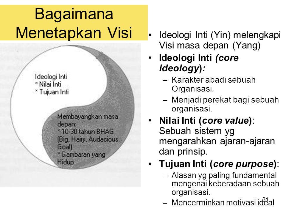30 STRATEGIC PLANNING ADALAH TAHAP CRUCIAL Strategic planning merupakan tahap awal penerjemahan strategi yang telah dirumuskan Jika tidak komprehensif