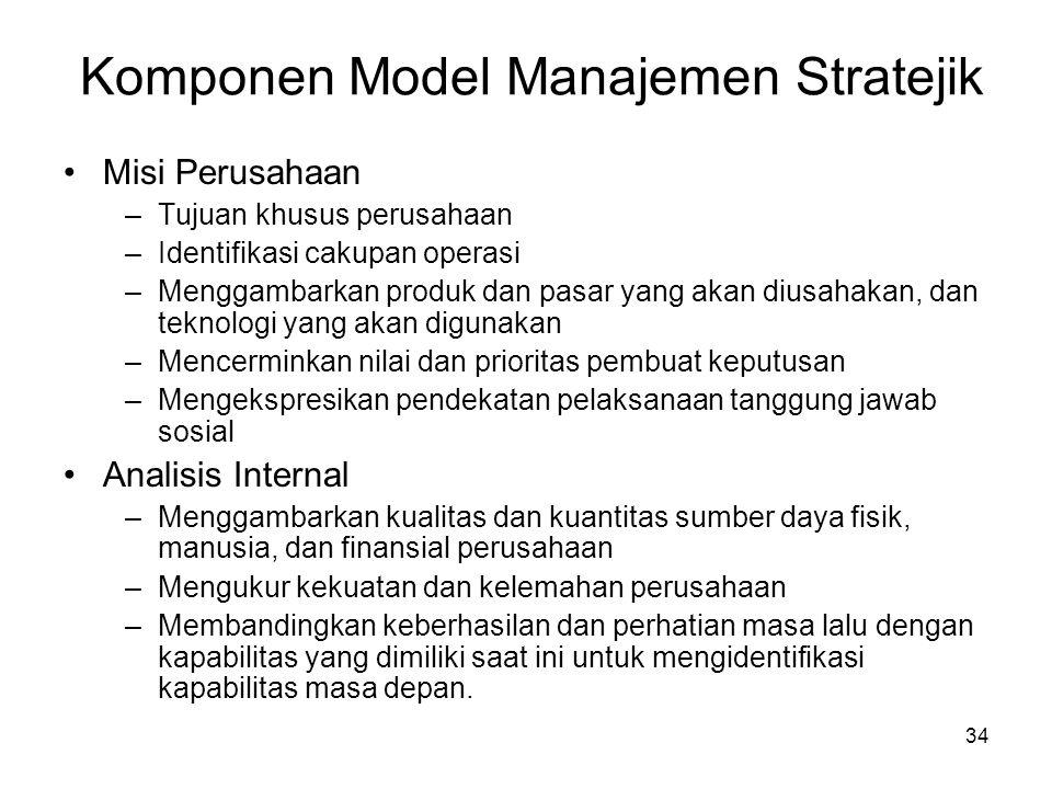 33 Misi dan tanggung jawab sosial Perusahaan/organisasi Lingkungan eksternal Analisis Internal Analisis dan pilihan stratejik Tujuan jangka panjang St