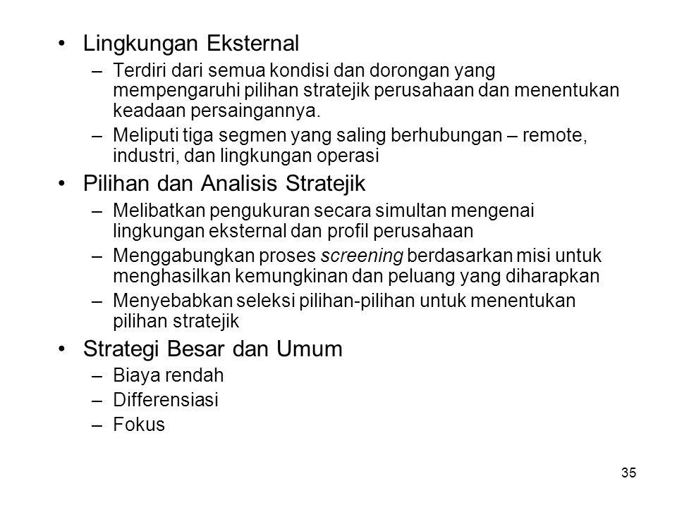 34 Komponen Model Manajemen Stratejik Misi Perusahaan –Tujuan khusus perusahaan –Identifikasi cakupan operasi –Menggambarkan produk dan pasar yang aka