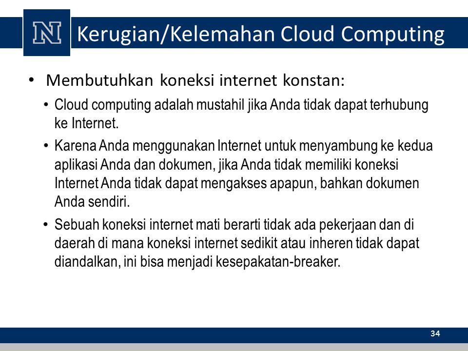 Kerugian/Kelemahan Cloud Computing Membutuhkan koneksi internet konstan: Cloud computing adalah mustahil jika Anda tidak dapat terhubung ke Internet.