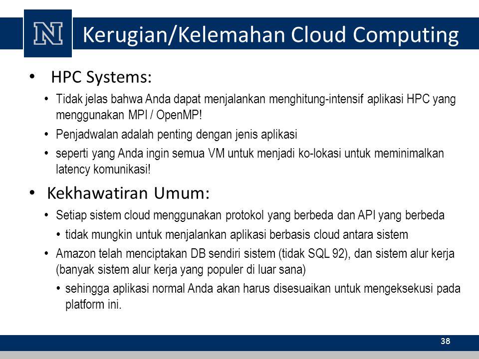 Kerugian/Kelemahan Cloud Computing HPC Systems: Tidak jelas bahwa Anda dapat menjalankan menghitung-intensif aplikasi HPC yang menggunakan MPI / OpenM