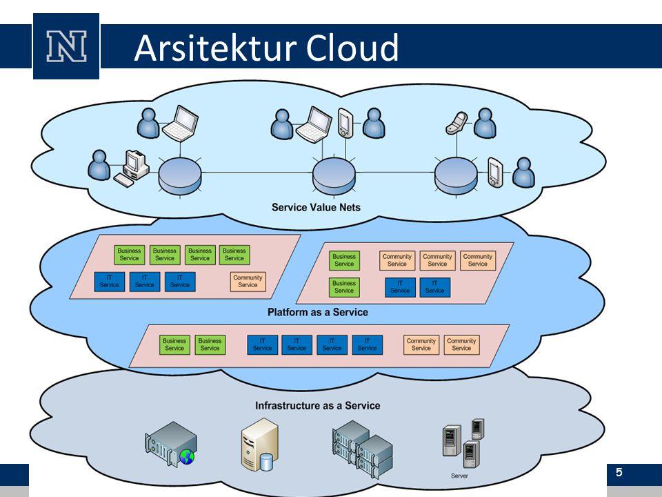 Arsitektur Cloud 5