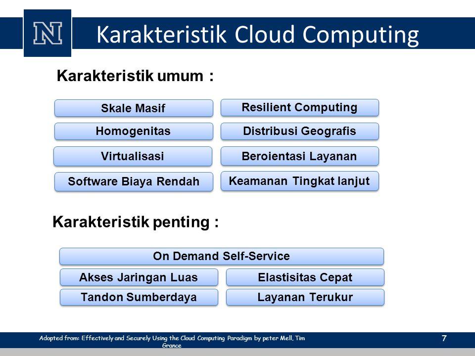 Karakteristik Cloud Computing 7 Karakteristik umum : Software Biaya Rendah Virtualisasi Beroientasi Layanan Keamanan Tingkat lanjut Homogenitas Skale