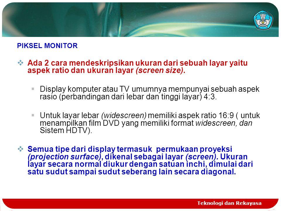 Teknologi dan Rekayasa PIKSEL MONITOR  Ada 2 cara mendeskripsikan ukuran dari sebuah layar yaitu aspek ratio dan ukuran layar (screen size).