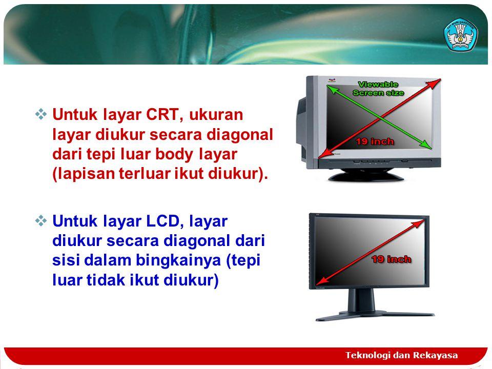 Teknologi dan Rekayasa  Untuk layar CRT, ukuran layar diukur secara diagonal dari tepi luar body layar (lapisan terluar ikut diukur).