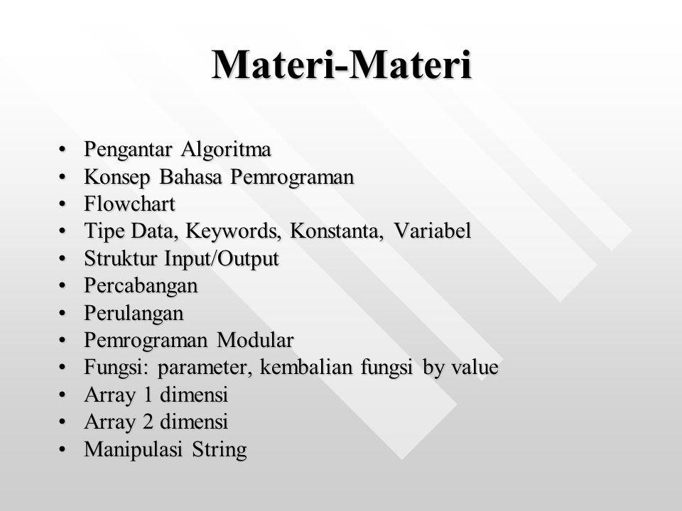 Materi-Materi Pengantar AlgoritmaPengantar Algoritma Konsep Bahasa PemrogramanKonsep Bahasa Pemrograman FlowchartFlowchart Tipe Data, Keywords, Konsta