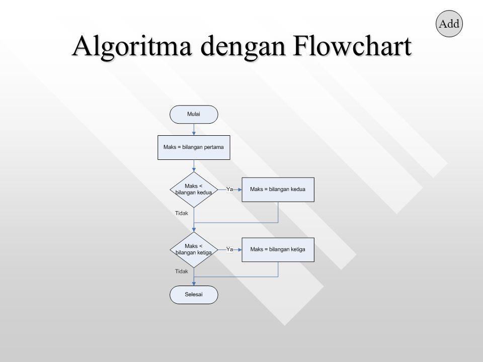 Algoritma dengan Flowchart Add