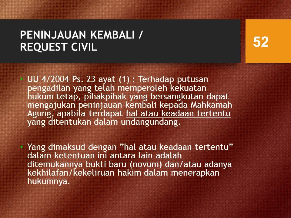 PENINJAUAN KEMBALI / REQUEST CIVIL UU 4/2004 Ps.