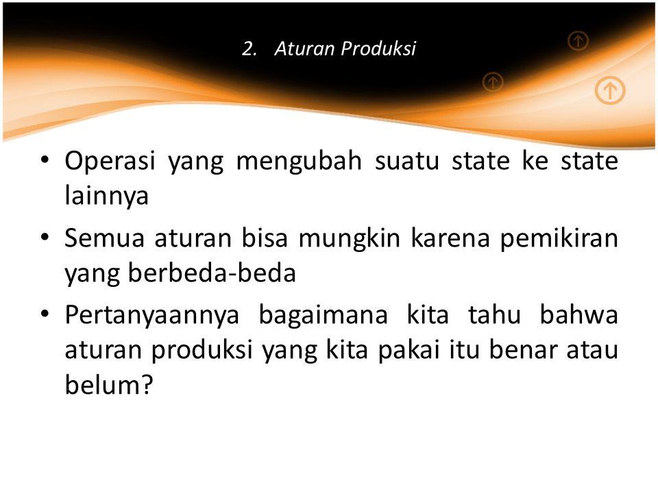 2.Aturan Produksi Operasi yang mengubah suatu state ke state lainnya Semua aturan bisa mungkin karena pemikiran yang berbeda-beda Pertanyaannya bagaim