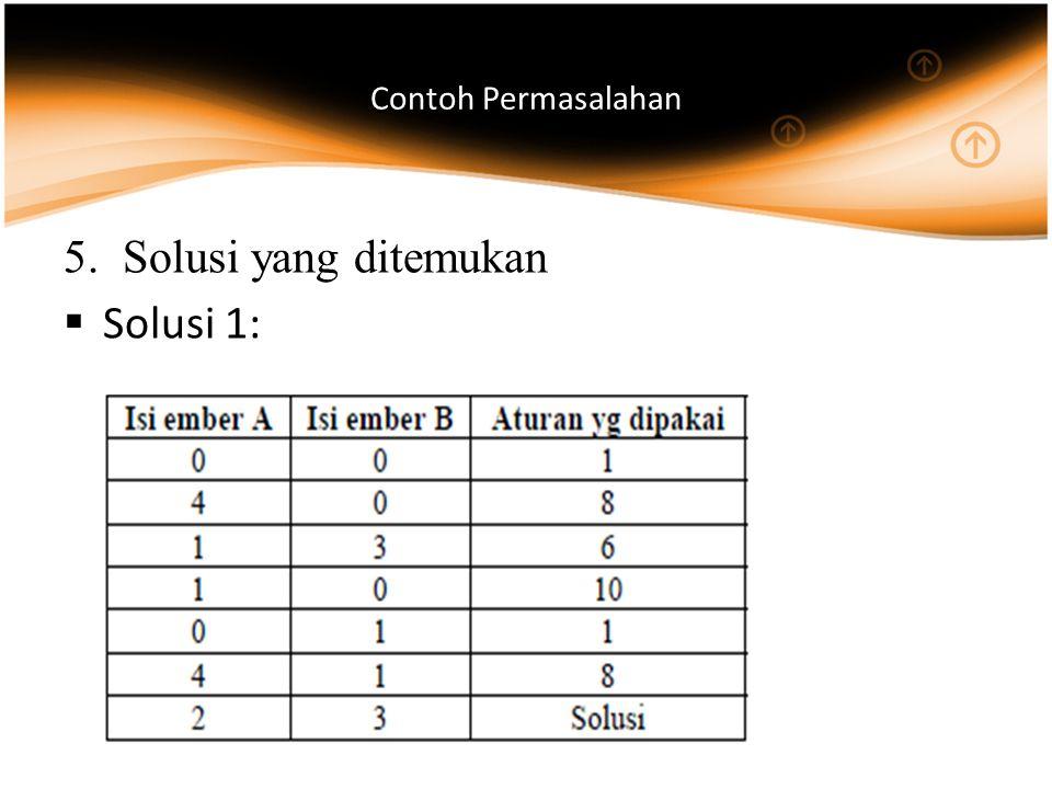 5.Solusi yang ditemukan  Solusi 1: