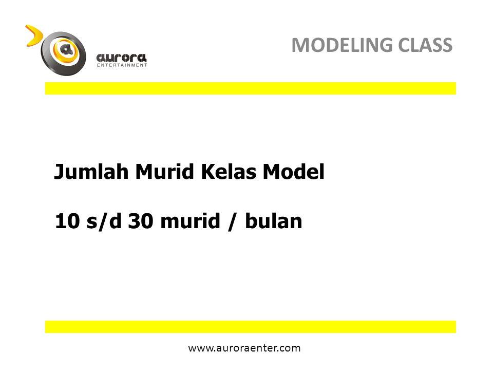 Jumlah Murid Kelas Model 10 s/d 30 murid / bulan MODELING CLASS