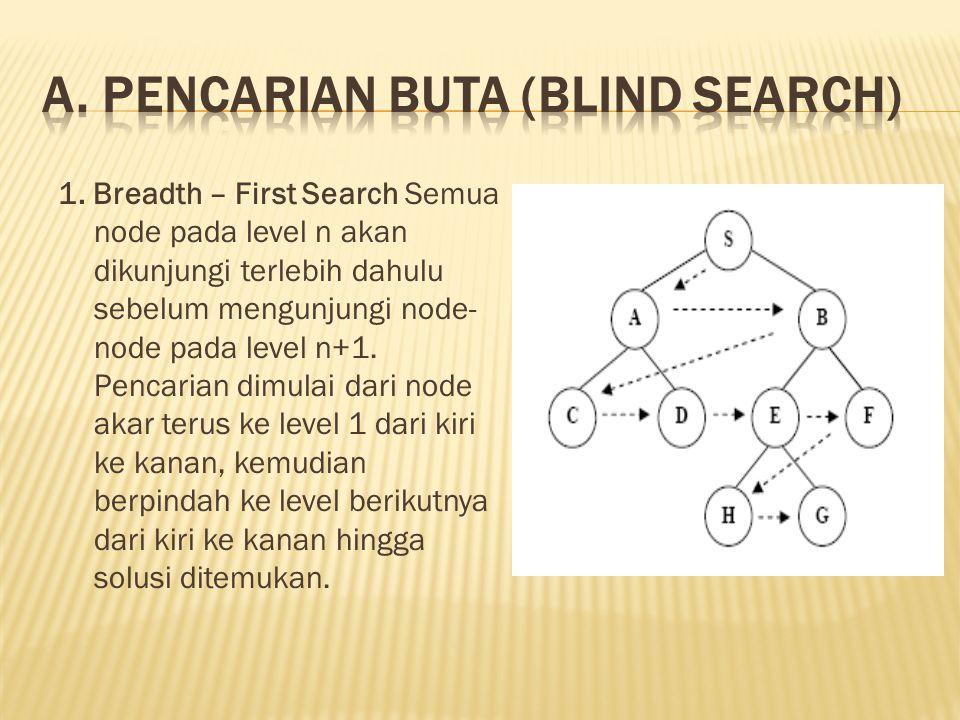 1. Breadth – First Search Semua node pada level n akan dikunjungi terlebih dahulu sebelum mengunjungi node- node pada level n+1. Pencarian dimulai dar