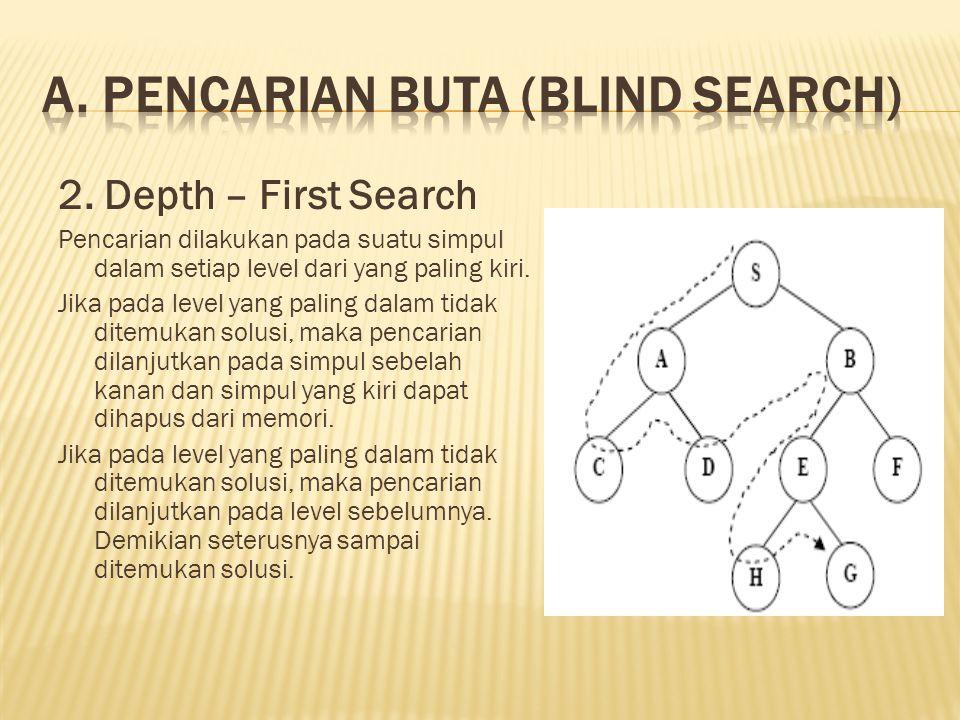 2. Depth – First Search Pencarian dilakukan pada suatu simpul dalam setiap level dari yang paling kiri. Jika pada level yang paling dalam tidak ditemu