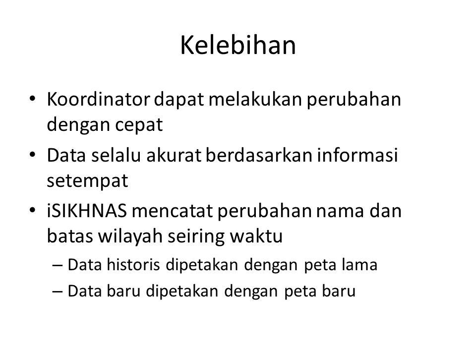 Kelebihan Koordinator dapat melakukan perubahan dengan cepat Data selalu akurat berdasarkan informasi setempat iSIKHNAS mencatat perubahan nama dan ba