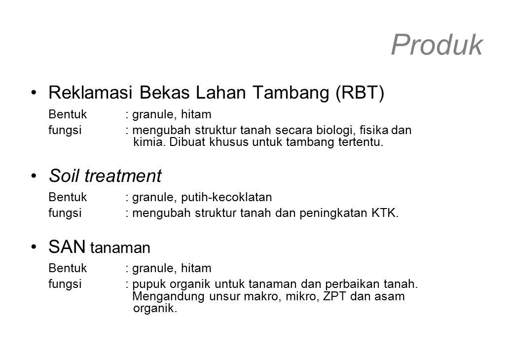 Produk Reklamasi Bekas Lahan Tambang (RBT) Bentuk : granule, hitam fungsi: mengubah struktur tanah secara biologi, fisika dan kimia. Dibuat khusus unt