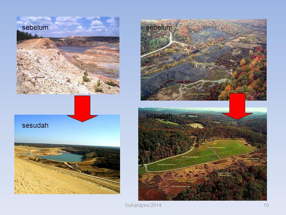 reklamasi lahan pasca pertambangan untuk meningkatkan kualitas lahan tersebut Suhardjono 20149 Sumber: Laporan Tgs Kelompok 2007 Lokasi Nusa Tenggara