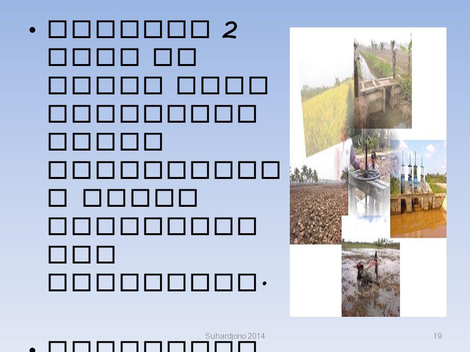 Suhardjono 201418 Lahan Gambut yang terbakar Lahan Gambut yang sudah direhabilitasi sistem OP air untuk lahan Hasil dari pengembagan daerah reklamasi untuk persaawahan dan perkebunan Sumber:Laporan Tgs Kelompok 2007