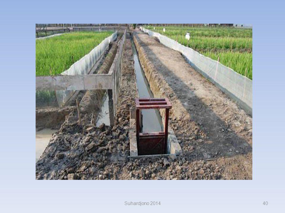 Teknologi Pengelolaan Air Tata air Sistem satu arah Berbeda inlet dan outlet Keunggulan: - Mencuci senyawa beracun (sulfat, Fe2+, asam organik) - Menurunkan emisi GRK (CH4) melalui sistem intermittent - Efisiensi penggunaan air Suhardjono 201439