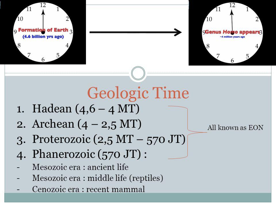 Geologic Time 1.Hadean (4,6 – 4 MT) 2.Archean (4 – 2,5 MT) 3.Proterozoic (2,5 MT – 570 JT) 4.Phanerozoic (570 JT) : -Mesozoic era : ancient life -Mesozoic era : middle life (reptiles) -Cenozoic era : recent mammal All known as EON