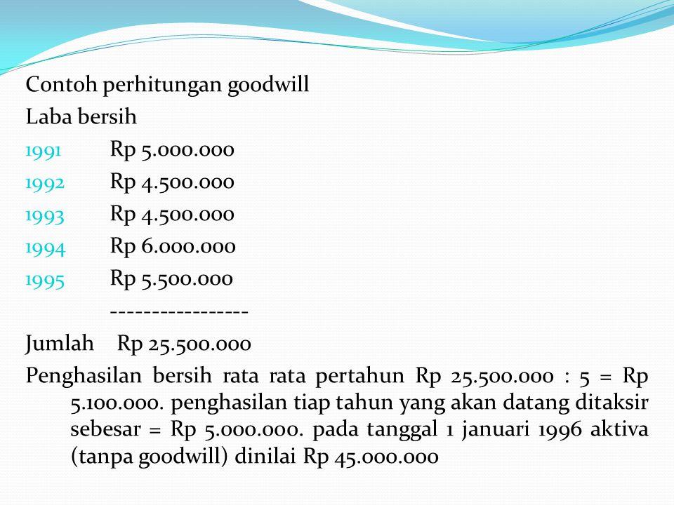 Contoh perhitungan goodwill Laba bersih 1991 Rp 5.000.000 1992 Rp 4.500.000 1993 Rp 4.500.000 1994 Rp 6.000.000 1995 Rp 5.500.000 ----------------- Ju