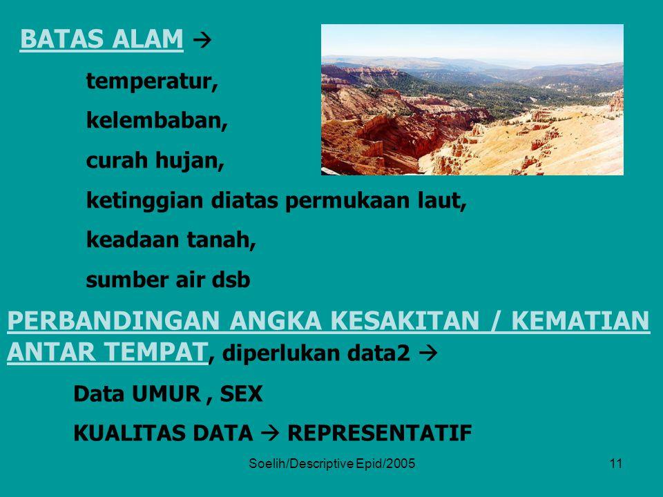 Soelih/Descriptive Epid/200511 BATAS ALAM  temperatur, kelembaban, curah hujan, ketinggian diatas permukaan laut, keadaan tanah, sumber air dsb PERBA