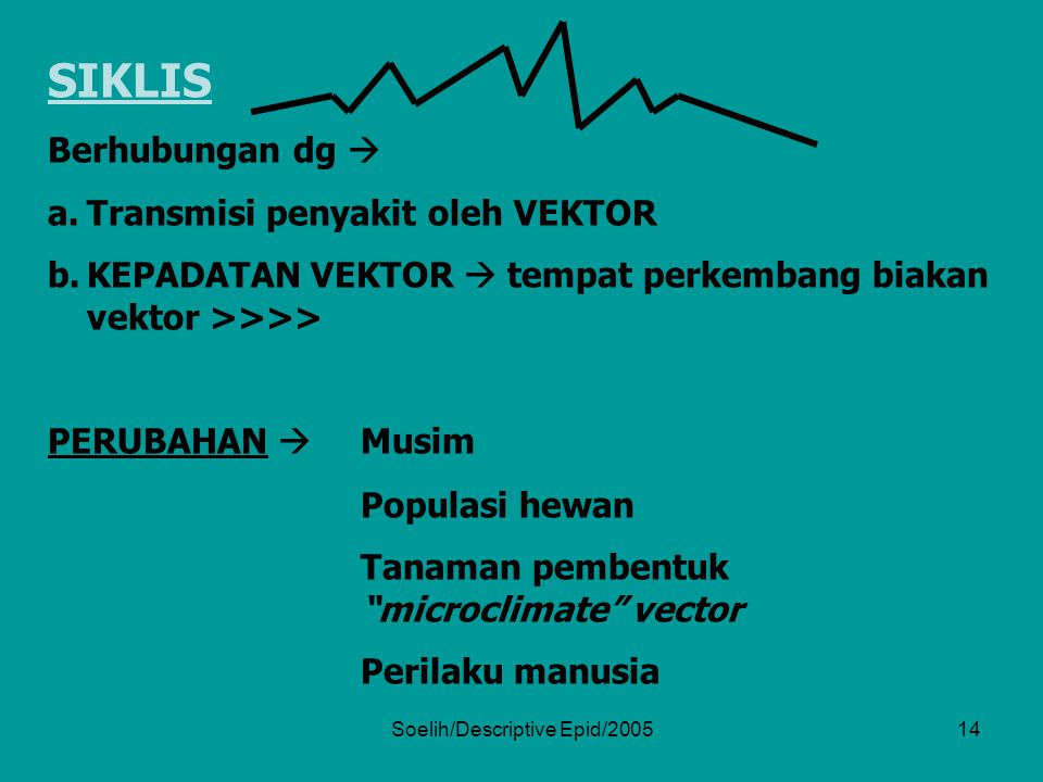 Soelih/Descriptive Epid/200514 SIKLIS Berhubungan dg  a.Transmisi penyakit oleh VEKTOR b.KEPADATAN VEKTOR  tempat perkembang biakan vektor >>>> PERU