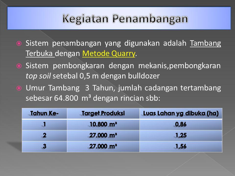  Sistem penambangan yang digunakan adalah Tambang Terbuka dengan Metode Quarry.