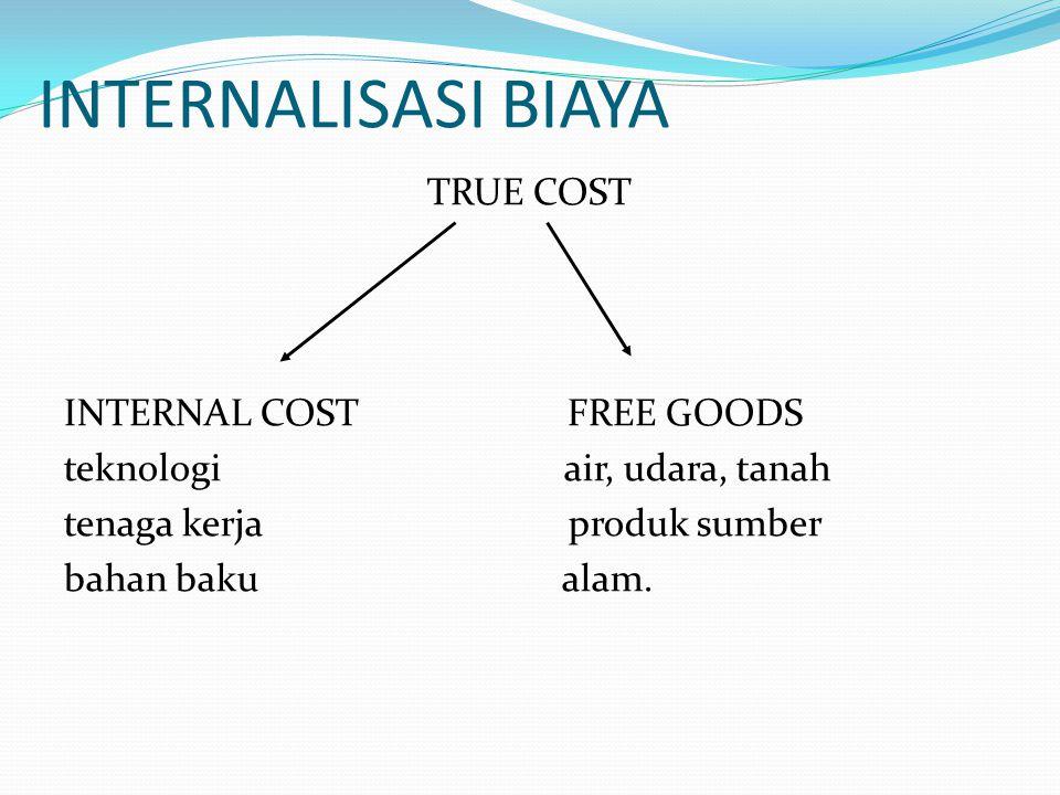 INTERNALISASI BIAYA TRUE COST INTERNAL COST FREE GOODS teknologi air, udara, tanah tenaga kerja produk sumber bahan baku alam.