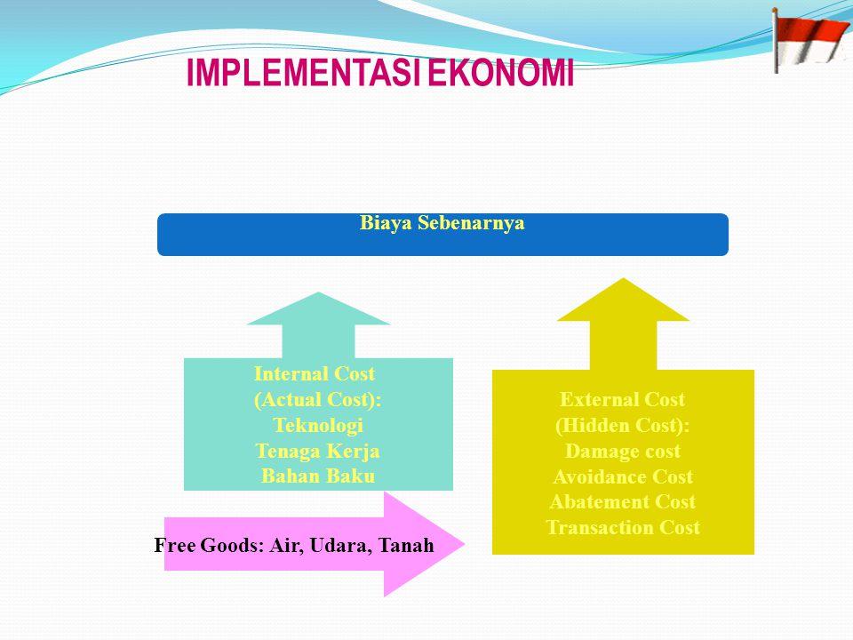 IMPLEMENTASI EKONOMI Biaya Sebenarnya Internal Cost (Actual Cost): Teknologi Tenaga Kerja Bahan Baku External Cost (Hidden Cost): Damage cost Avoidanc