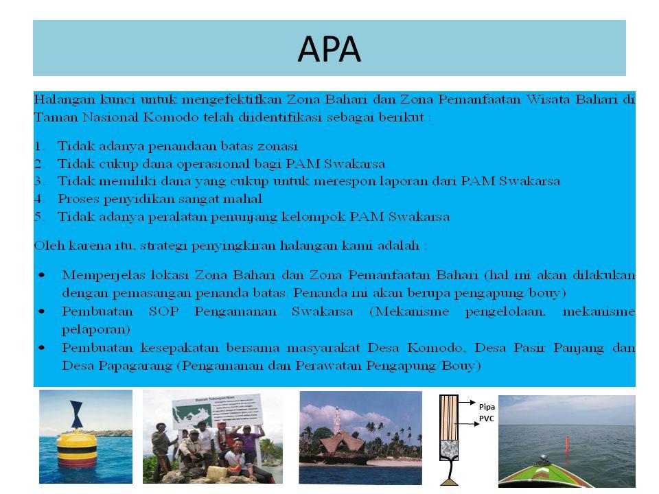 APA Pipa PVC