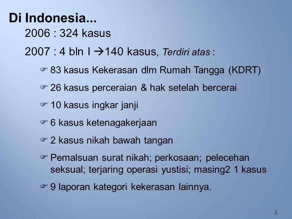 2 Di Indonesia... 2007 : 4 bln I  140 kasus, Terdiri atas :  83 kasus Kekerasan dlm Rumah Tangga (KDRT)  26 kasus perceraian & hak setelah bercerai