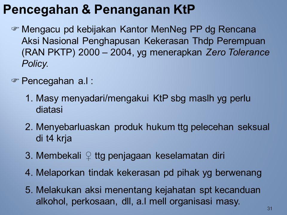 31 Pencegahan & Penanganan KtP  Mengacu pd kebijakan Kantor MenNeg PP dg Rencana Aksi Nasional Penghapusan Kekerasan Thdp Perempuan (RAN PKTP) 2000 –