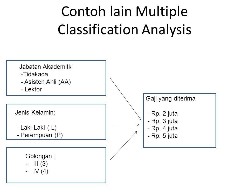 Contoh lain Multiple Classification Analysis Jabatan Akademitk :-Tidakada - Asisten Ahli (AA) - Lektor Jenis Kelamin: - Laki ‐ Laki ( L) - Perempuan (