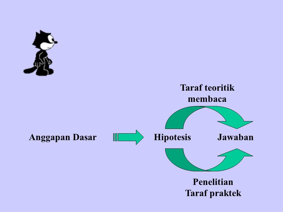 Anggapan DasarHipotesisJawaban Penelitian Taraf praktek Taraf teoritik membaca
