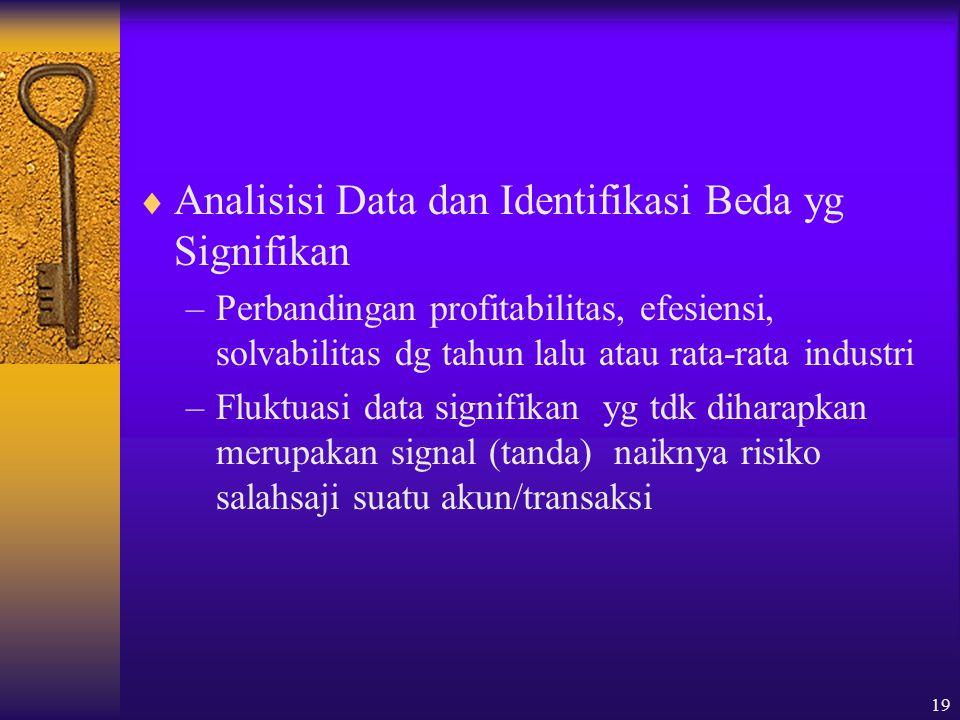 19  Analisisi Data dan Identifikasi Beda yg Signifikan –Perbandingan profitabilitas, efesiensi, solvabilitas dg tahun lalu atau rata-rata industri –Fluktuasi data signifikan yg tdk diharapkan merupakan signal (tanda) naiknya risiko salahsaji suatu akun/transaksi