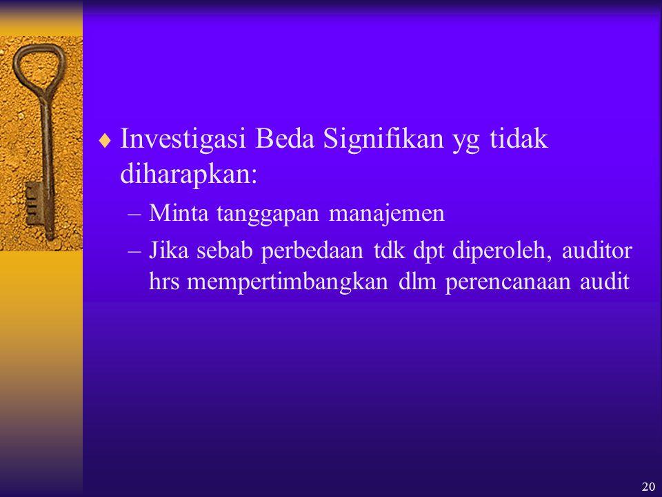 20  Investigasi Beda Signifikan yg tidak diharapkan: –Minta tanggapan manajemen –Jika sebab perbedaan tdk dpt diperoleh, auditor hrs mempertimbangkan