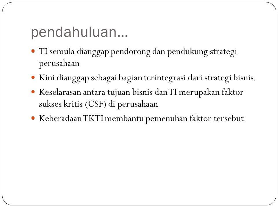 pendahuluan… TI semula dianggap pendorong dan pendukung strategi perusahaan Kini dianggap sebagai bagian terintegrasi dari strategi bisnis.