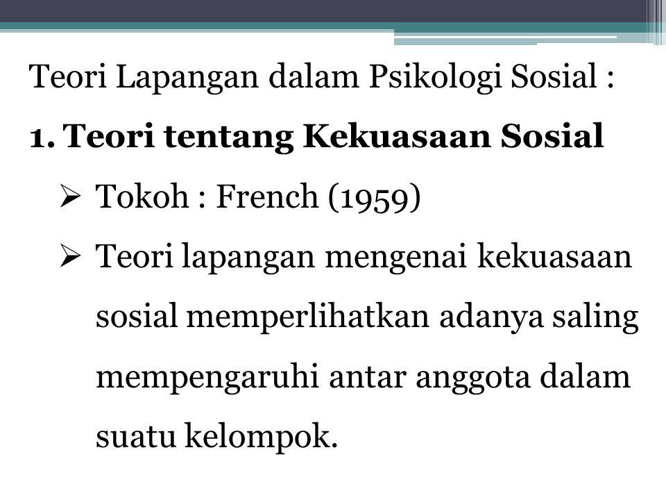 Teori Lapangan dalam Psikologi Sosial : 1.Teori tentang Kekuasaan Sosial  Tokoh : French (1959)  Teori lapangan mengenai kekuasaan sosial memperliha