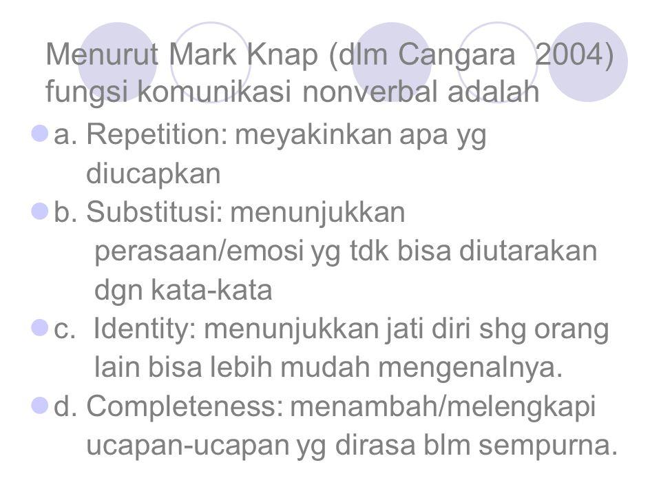 Menurut Mark Knap (dlm Cangara 2004) fungsi komunikasi nonverbal adalah a. Repetition: meyakinkan apa yg diucapkan b. Substitusi: menunjukkan perasaan