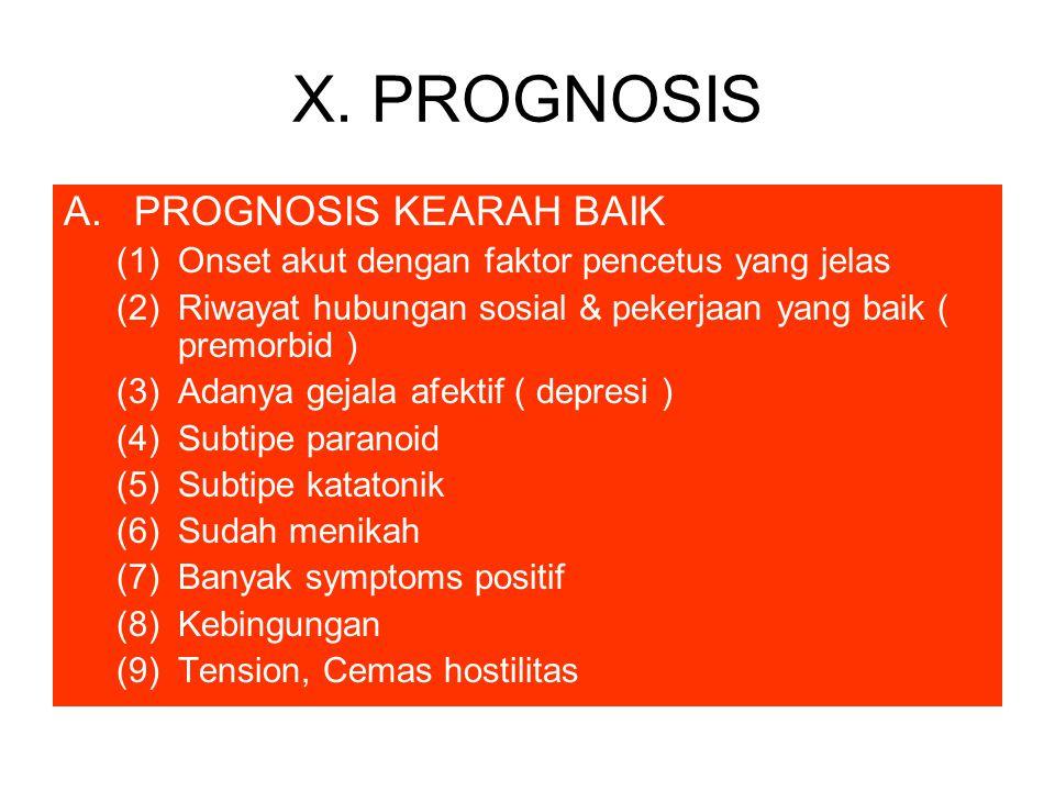 X. PROGNOSIS A.PROGNOSIS KEARAH BAIK (1)Onset akut dengan faktor pencetus yang jelas (2)Riwayat hubungan sosial & pekerjaan yang baik ( premorbid ) (3