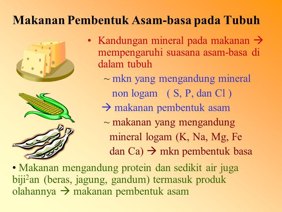 Makanan Pembentuk Asam-basa pada Tubuh Kandungan mineral pada makanan  mempengaruhi suasana asam-basa di dalam tubuh ~ mkn yang mengandung mineral no