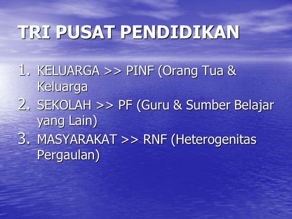 TRI PUSAT PENDIDIKAN 1. KELUARGA >> PINF (Orang Tua & Keluarga 2. SEKOLAH >> PF (Guru & Sumber Belajar yang Lain) 3. MASYARAKAT >> RNF (Heterogenitas