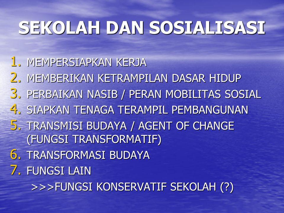 SEKOLAH DAN SOSIALISASI 1. MEMPERSIAPKAN KERJA 2. MEMBERIKAN KETRAMPILAN DASAR HIDUP 3. PERBAIKAN NASIB / PERAN MOBILITAS SOSIAL 4. SIAPKAN TENAGA TER