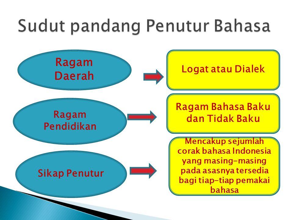 Ragam Daerah Ragam Pendidikan Sikap Penutur Logat atau Dialek Ragam Bahasa Baku dan Tidak Baku Mencakup sejumlah corak bahasa Indonesia yang masing-ma