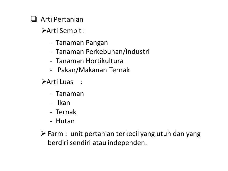  Arti Pertanian  Arti Sempit : - Tanaman Pangan - Tanaman Perkebunan/Industri - Tanaman Hortikultura - Pakan/Makanan Ternak  Arti Luas : - Tanaman