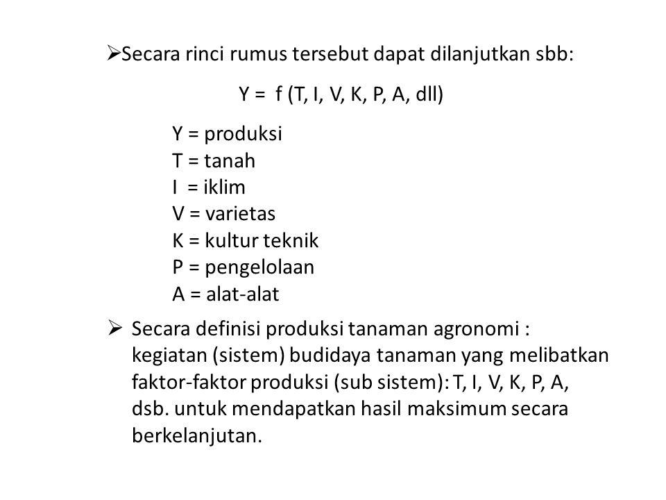  Secara rinci rumus tersebut dapat dilanjutkan sbb: Y = f (T, I, V, K, P, A, dll) Y = produksi T = tanah I = iklim V = varietas K = kultur teknik P =