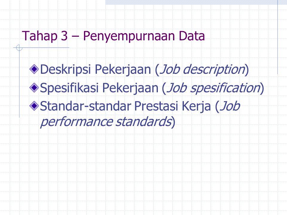 Tahap 3 – Penyempurnaan Data Deskripsi Pekerjaan (Job description) Spesifikasi Pekerjaan (Job spesification) Standar-standar Prestasi Kerja (Job performance standards)