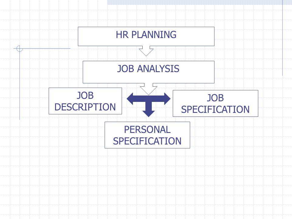 Tahap 1 – Persiapan Analisis Identifikasi pekerjaan Penyusunan daftar pertanyaan Tahap 2 – Pengumpulan Data Observasi Wawancara Kuesioner Logs Kombinasi