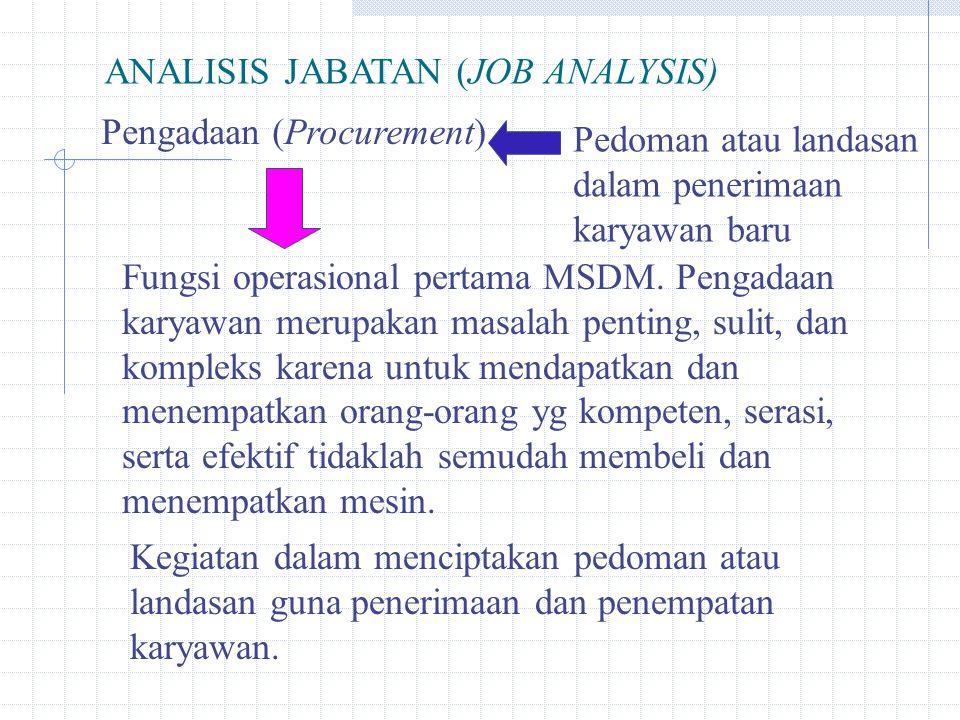 ANALISIS JABATAN (JOB ANALYSIS) Pengadaan (Procurement) Fungsi operasional pertama MSDM. Pengadaan karyawan merupakan masalah penting, sulit, dan komp